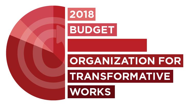 Organization for Transformative Works: 2018 budget